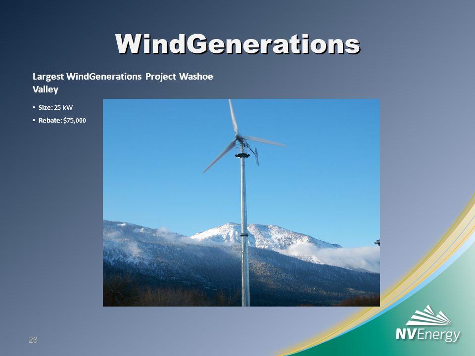 28 WindGenerations Largest WindGenerations Project Washoe Valley Size: 25 kW Rebate: $75,000