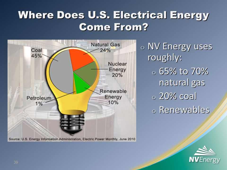Where Does U.S. Electrical Energy Come From? 39 o NV Energy uses roughly: o 65% to 70% natural gas o 20% coal o Renewables