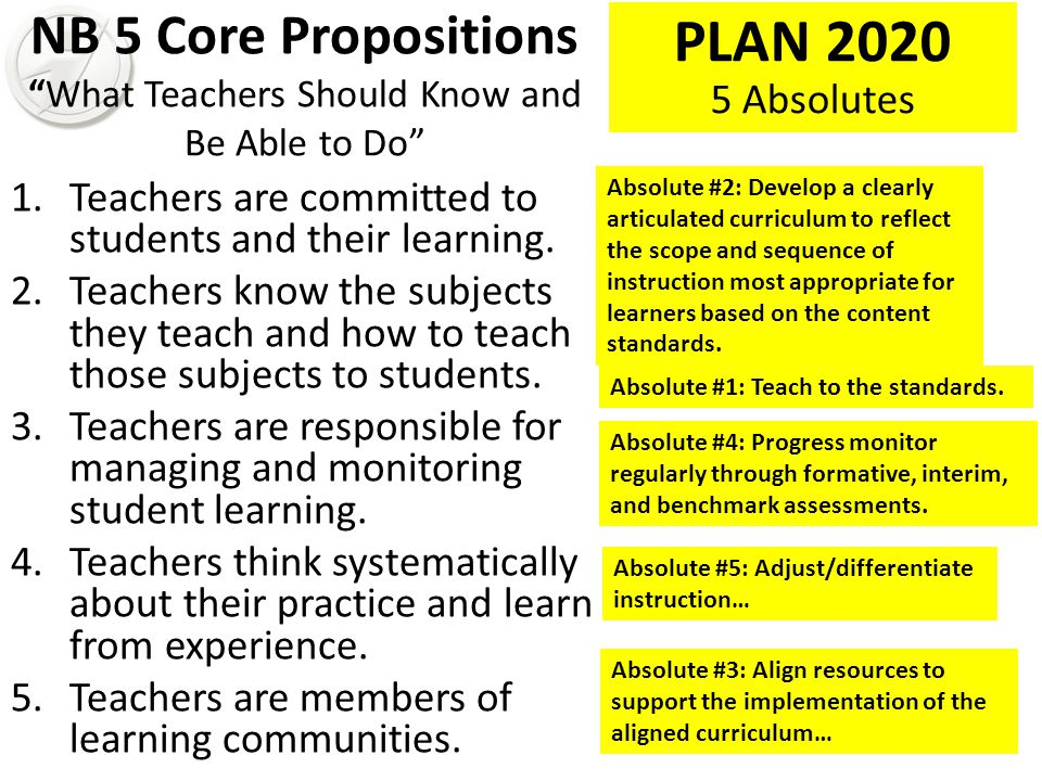 NB 5 Core Propositions What Teachers Should Know and Be Able to Do 1.Teachers are committed to students and their learning.