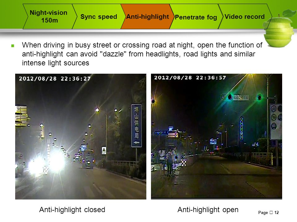 Page  12 Sync speedAnti-highlight Penetrate fog Night-vision 150m Video record When driving in busy street or crossing road at night, open the function of anti-highlight can avoid dazzle from headlights, road lights and similar intense light sources Anti-highlight closedAnti-highlight open