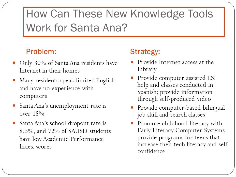 How Can These New Knowledge Tools Work for Santa Ana? Problem:Strategy: Only 30% of Santa Ana residents have Internet in their homes Many residents sp