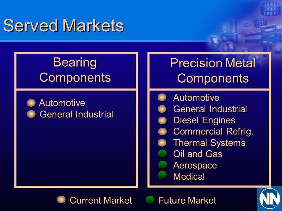 Served Markets BearingComponents Precision Metal Components Automotive Automotive General Industrial General Industrial Automotive General Industrial