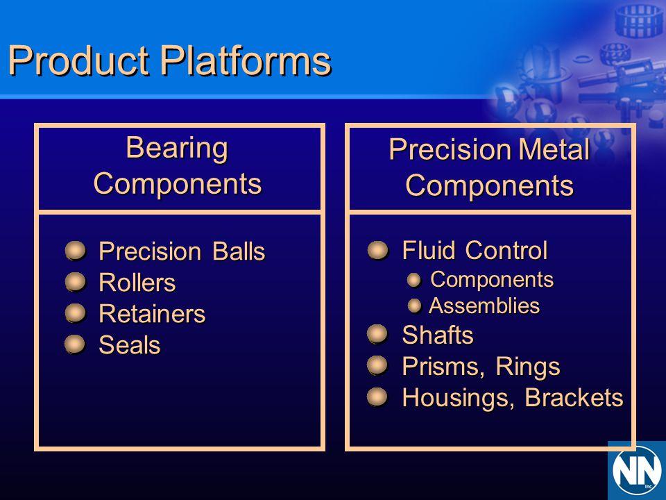 Product Platforms BearingComponents Precision Metal Components Precision Balls Precision Balls Rollers Rollers Retainers Retainers Seals Seals Fluid C