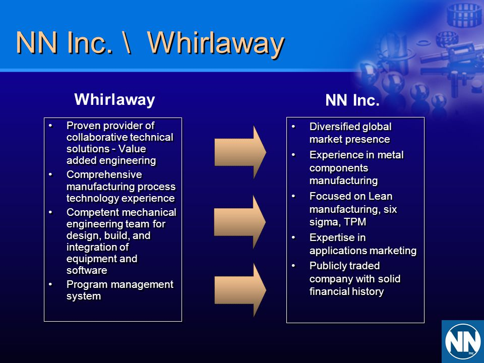 NN Inc. \ Whirlaway Proven provider of collaborative technical solutions - Value added engineering Comprehensive manufacturing process technology expe