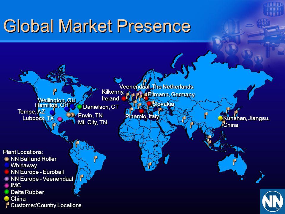 Global Market Presence Erwin, TN Mt. City, TN Erwin, TN Mt. City, TN Danielson, CT Lubbock, TX Eltmann, Germany Pinerolo, Italy Kilkenny, Ireland Veen