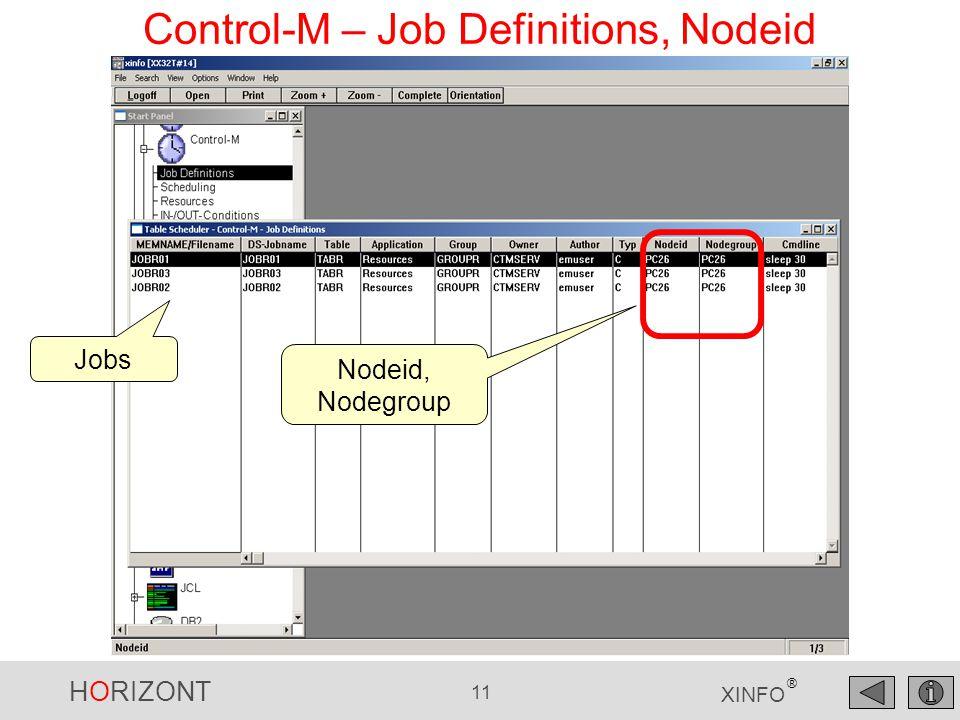 HORIZONT 11 XINFO ® Control-M – Job Definitions, Nodeid Nodeid, Nodegroup Jobs