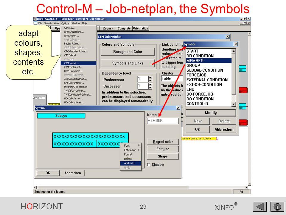 HORIZONT 29 XINFO ® Control-M – Job-netplan, the Symbols adapt colours, shapes, contents etc.