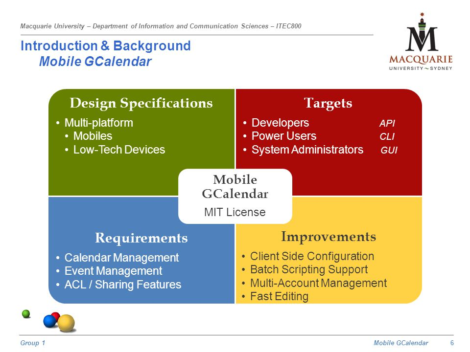 Mobile GCalendar Group 1 Macquarie University – Department of Information and Communication Sciences – ITEC800 Outline Introduction & Background Software Engineering Showcase Future References Conclusion 7