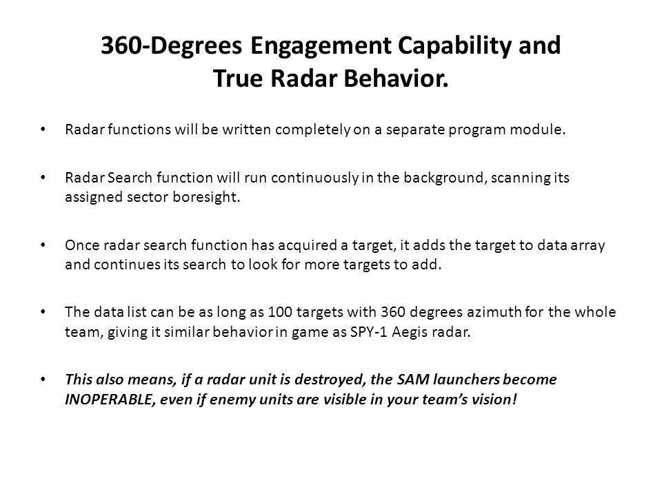 360-Degrees Engagement Capability and True Radar Behavior.