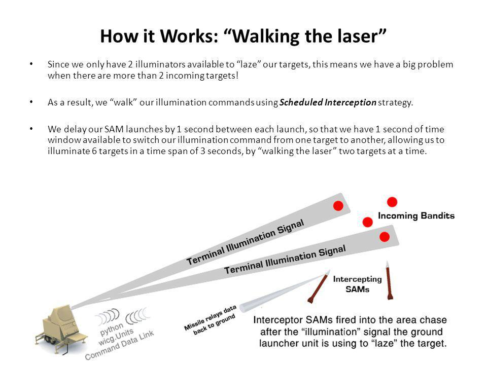 How it Works: Walking the laser Since we only have 2 illuminators available to laze our targets, this means we have a big problem when there are more than 2 incoming targets.