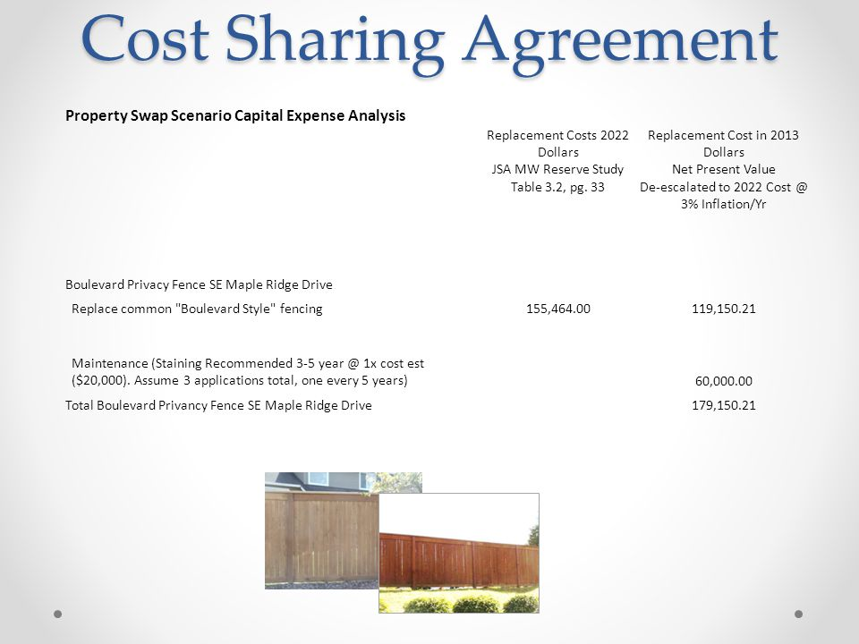 Cost Sharing Agreement Cost Sharing Agreement Property Swap Scenario Capital Expense Analysis Replacement Costs 2022 Dollars JSA MW Reserve Study Table 3.2, pg.
