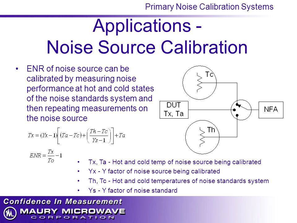 Primary Noise Calibration Systems Applications - Noise Source Calibration ENR of noise source can be calibrated by measuring noise performance at hot and cold states of the noise standards system and then repeating measurements on the noise source Tx, Ta - Hot and cold temp of noise source being calibrated Yx - Y factor of noise source being calibrated Th, Tc - Hot and cold temperatures of noise standards system Ys - Y factor of noise standard