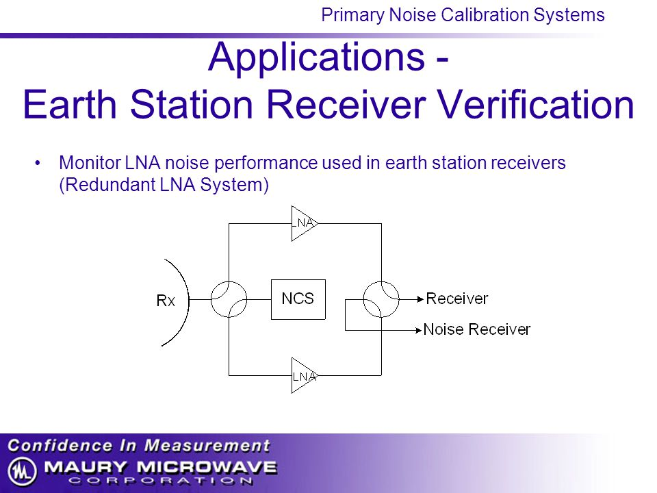Primary Noise Calibration Systems Applications - Earth Station Receiver Verification Monitor LNA noise performance used in earth station receivers (Redundant LNA System)