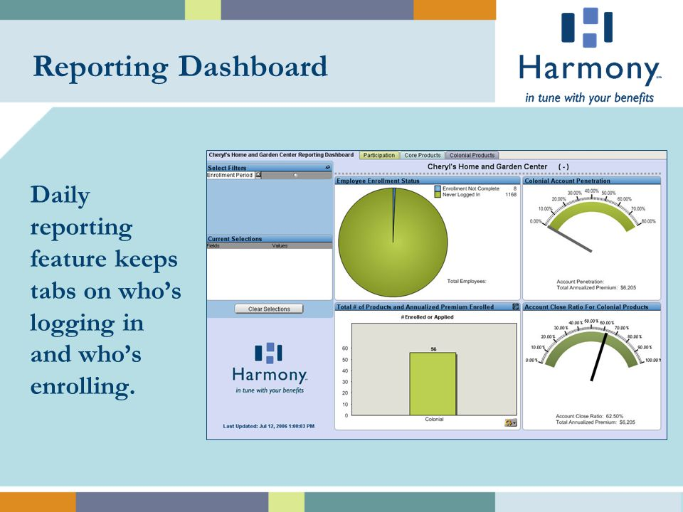 Reporting Dashboard Daily reporting feature keeps tabs on who's logging in and who's enrolling.