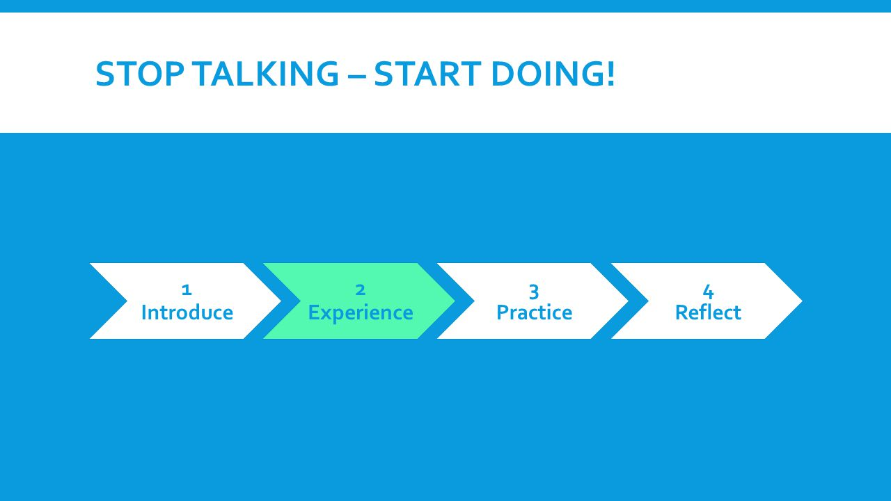 STOP TALKING – START DOING! 1 Introduce 2 Experience 3 Practice 4 Reflect