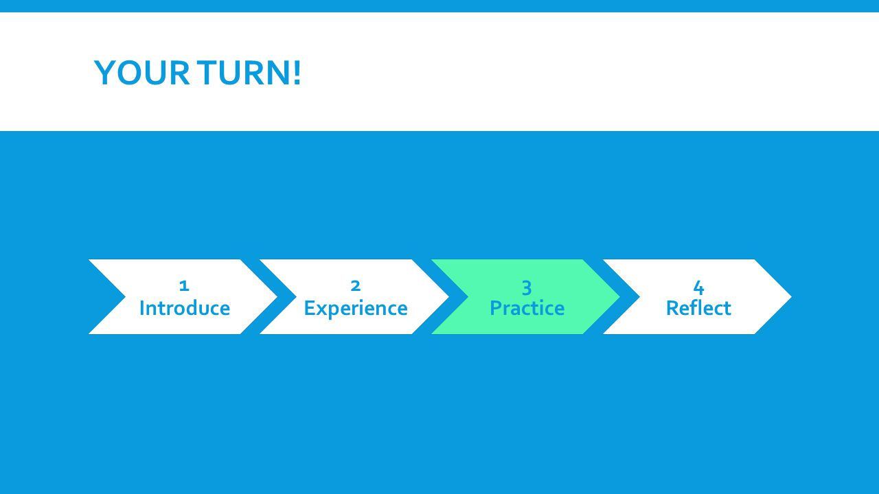 YOUR TURN! 1 Introduce 2 Experience 3 Practice 4 Reflect