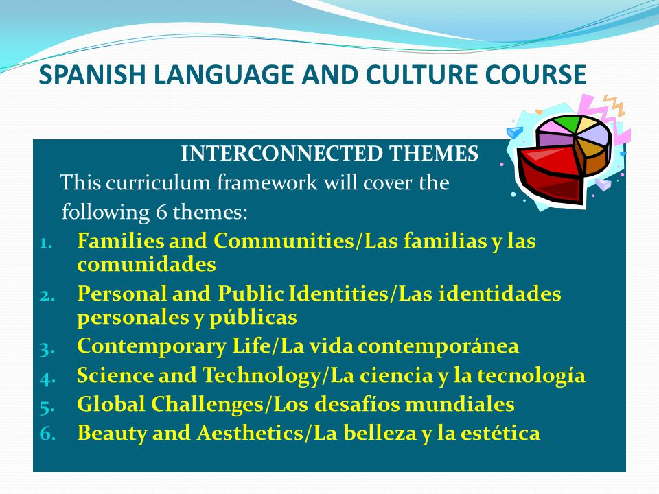 SPANISH LANGUAGE AND CULTURE COURSE INTERCONNECTED THEMES This curriculum framework will cover the following 6 themes: 1.