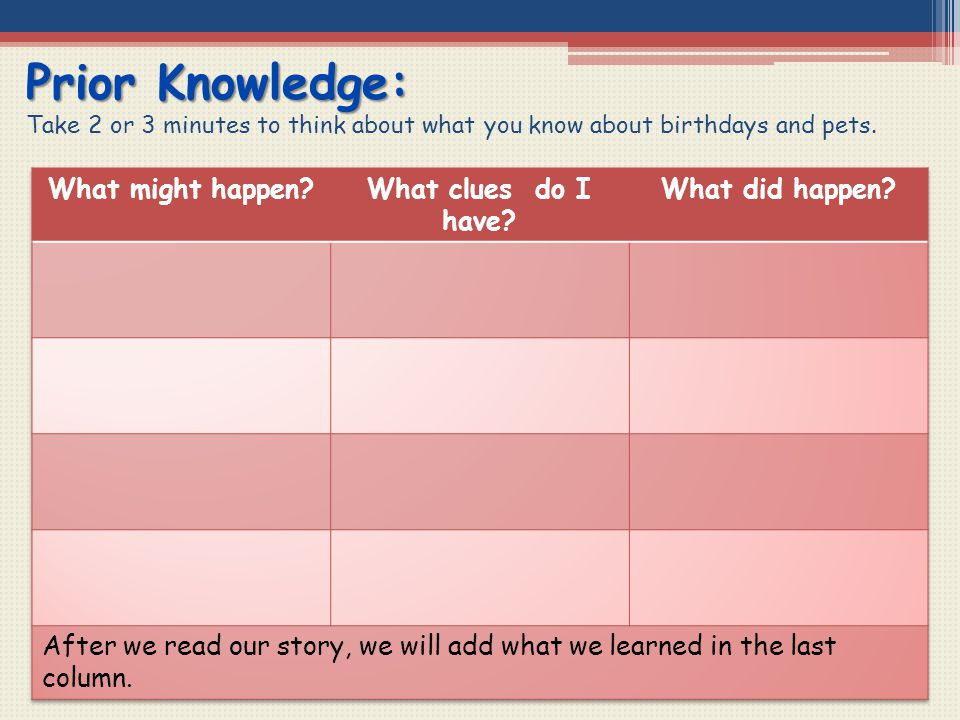 Prior Knowledge: Prior Knowledge: Take 2 or 3 minutes to think about what you know about birthdays and pets.