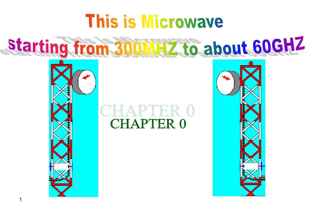 42 P (dbm) = P(dbW) + 30 P(dbW) = P (dbm) -30