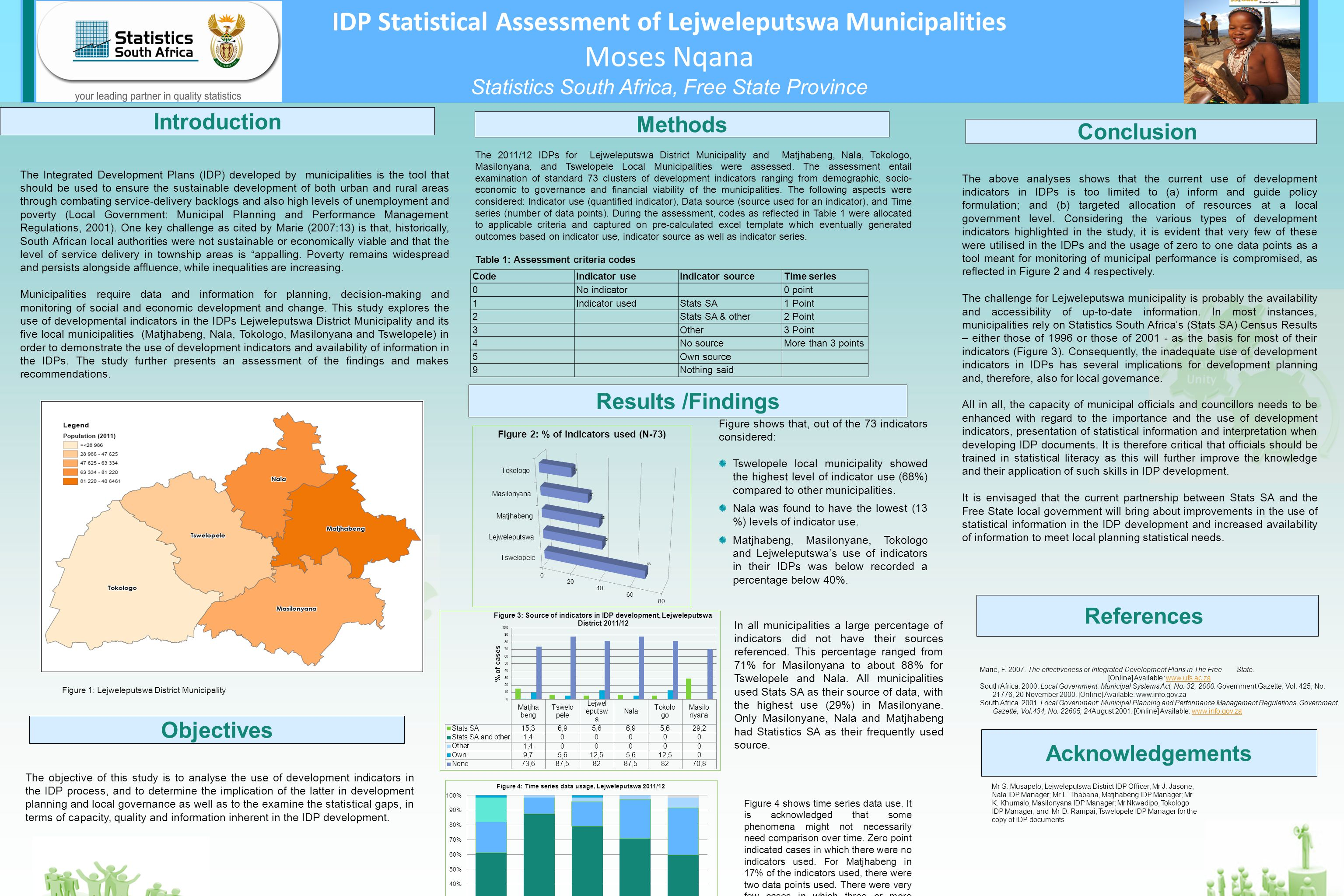 IDP Statistical Assessment of Lejweleputswa Municipalities Moses Nqana Statistics South Africa, Free State Province Methods Conclusion Objectives Results /Findings Marie, F.