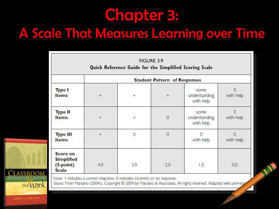 Chapter 3: A Scale That Measures Learning over Time