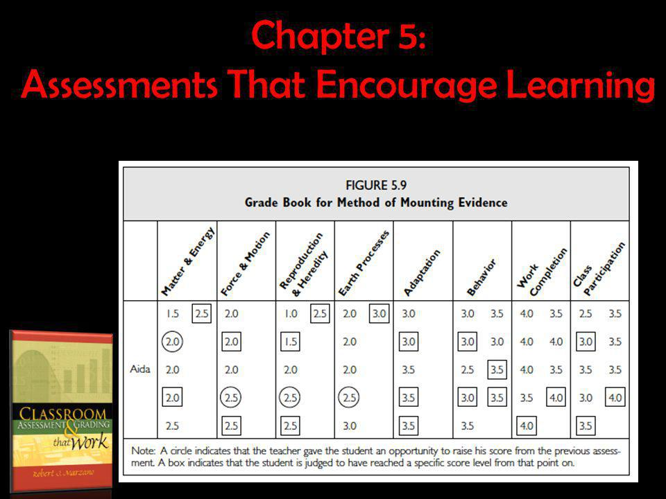 Chapter 5: Assessments That Encourage Learning