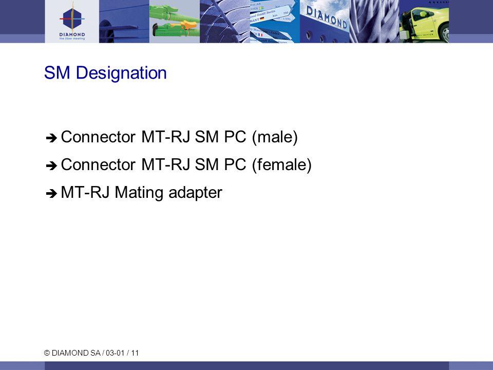 © DIAMOND SA / 03-01 / 11 SM Designation  Connector MT-RJ SM PC (male)  Connector MT-RJ SM PC (female)  MT-RJ Mating adapter