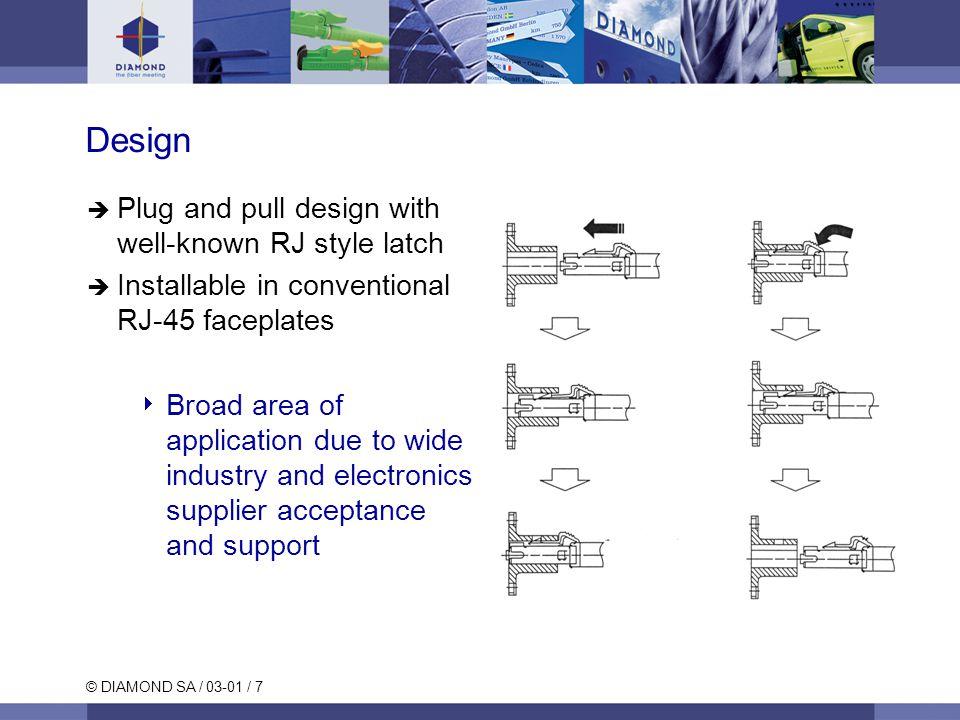 © DIAMOND SA / 03-01 / 8 MT-RJ Multimode values MM 0° PC Testing TIA/EIA 568MeasuredUnit Insertion Loss Max.