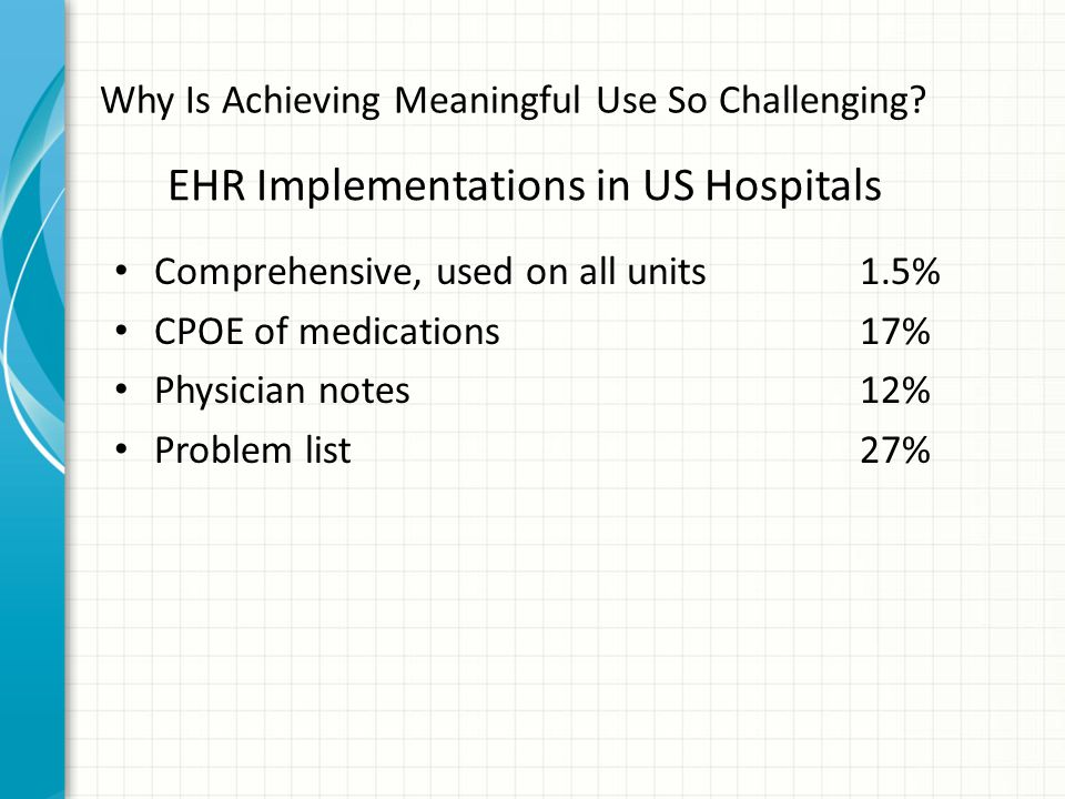 Why Is Achieving Meaningful Use So Challenging.