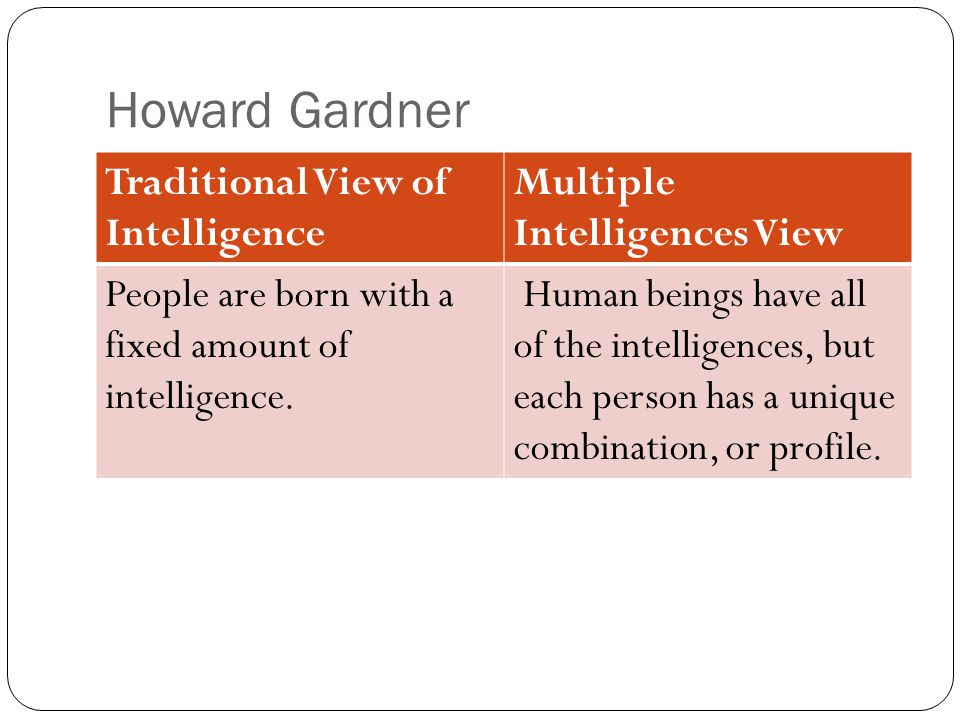 Howard Gardner Traditional View of Intelligence Multiple Intelligences View People are born with a fixed amount of intelligence.