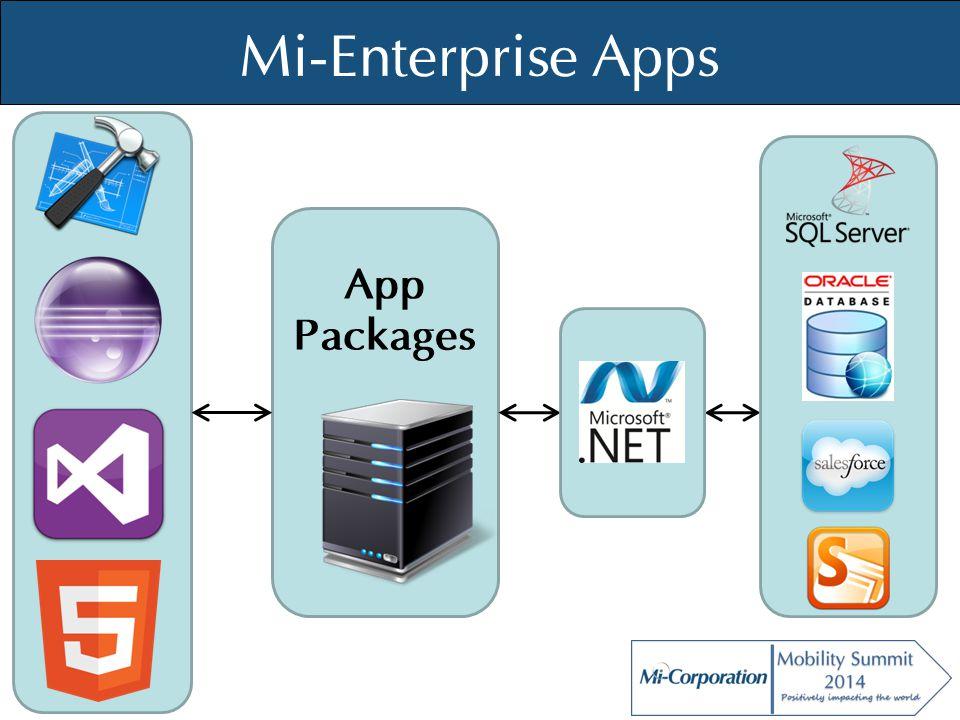 © Mi-Co, 2012 App Packages Mi-Enterprise Apps