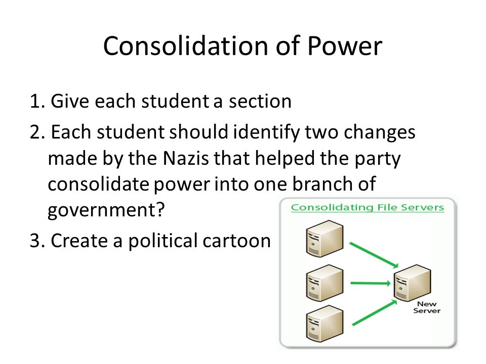 Consolidation of Power 1. Give each student a section 2. Each student should identify two changes made by the Nazis that helped the party consolidate