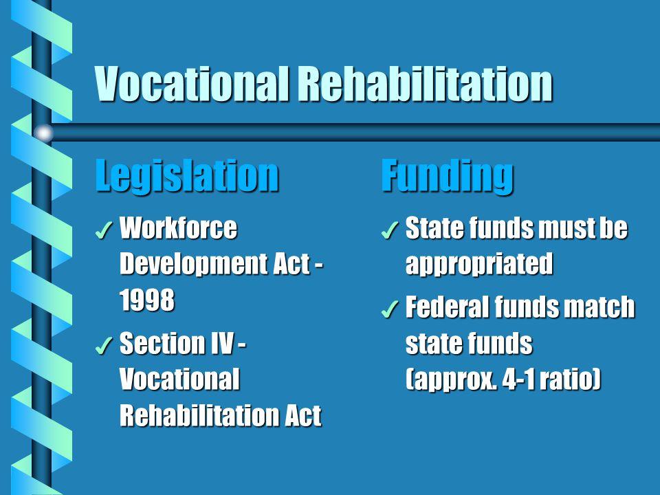 Legislation 4 Workforce Development Act - 1998 4 Section IV - Vocational Rehabilitation Act Vocational Rehabilitation Funding 4 State funds must be ap