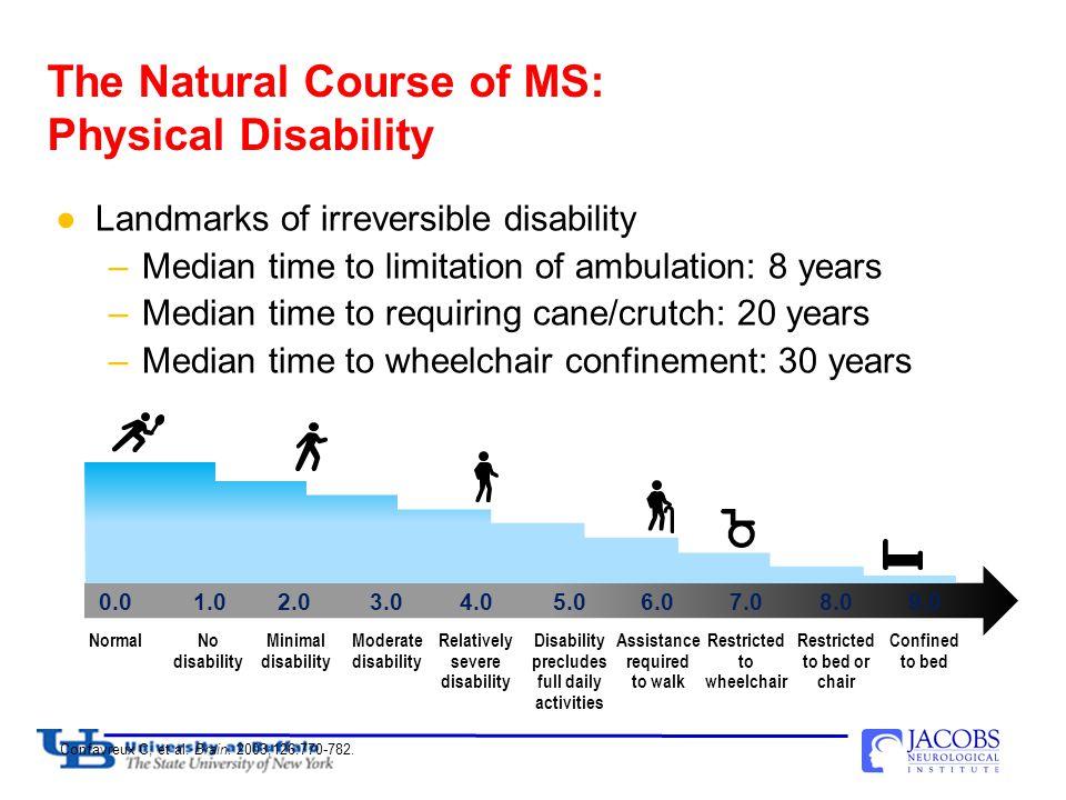 The Natural Course of MS: Physical Disability Confavreux C, et al.