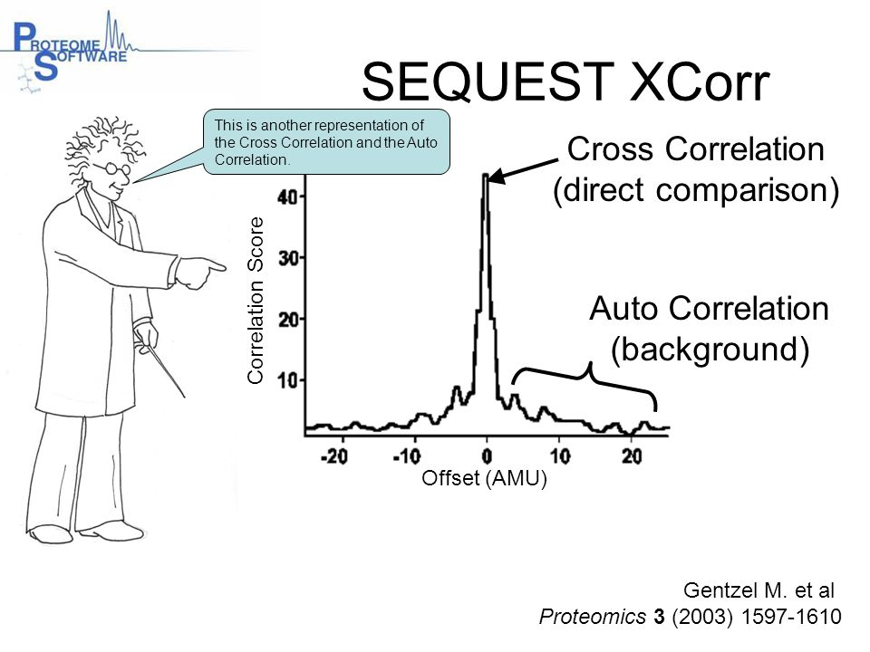 SEQUEST XCorr Gentzel M. et al Proteomics 3 (2003) 1597-1610 Offset (AMU) Correlation Score Cross Correlation (direct comparison) Auto Correlation (ba