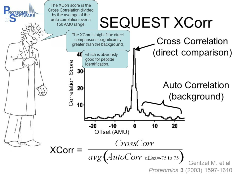 SEQUEST XCorr Cross Correlation (direct comparison) Auto Correlation (background) XCorr = Gentzel M. et al Proteomics 3 (2003) 1597-1610 Offset (AMU)