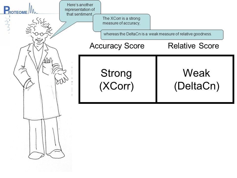 Accuracy ScoreRelative Score Strong (XCorr) Weak (DeltaCn) SEQUEST Here's another representation of that sentiment. The XCorr is a strong measure of a