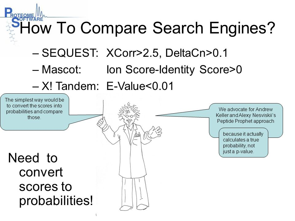 How To Compare Search Engines? Need to convert scores to probabilities! –SEQUEST: XCorr>2.5, DeltaCn>0.1 –Mascot:Ion Score-Identity Score>0 –X! Tandem