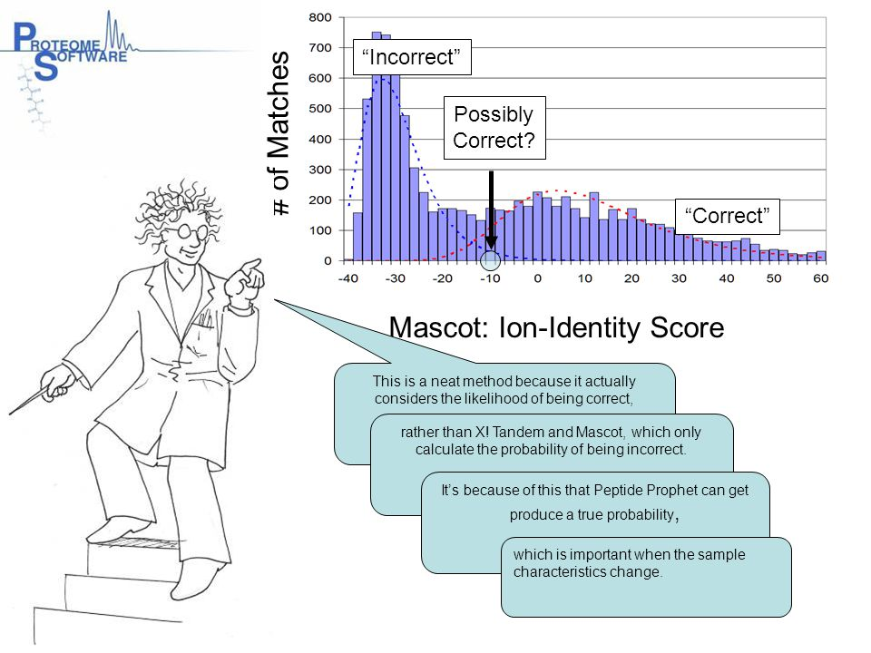 "Mascot: Ion-Identity Score Possibly Correct? ""Correct"" ""Incorrect"" # of Matches This is a neat method because it actually considers the likelihood of"