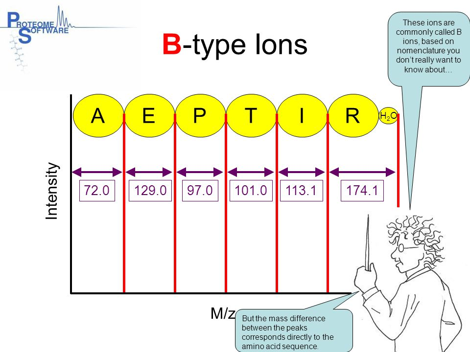 M/z Intensity AEPTIR B-type Ions H2OH2O 72.0129.097.0101.0113.1174.1 These ions are commonly called B ions, based on nomenclature you don't really wan