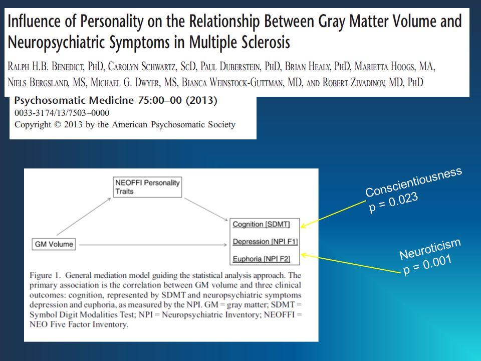 Conscientiousness p = 0.023 Neuroticism p = 0.001