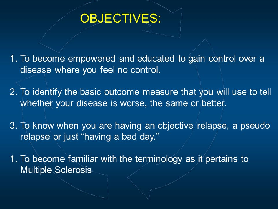 OBJECTIVES: 1.To become empowered and educated to gain control over a disease where you feel no control.
