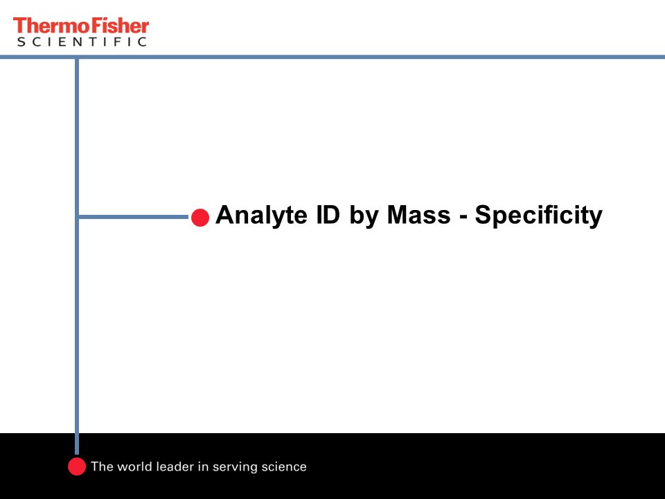 Analyte ID by Mass - Specificity