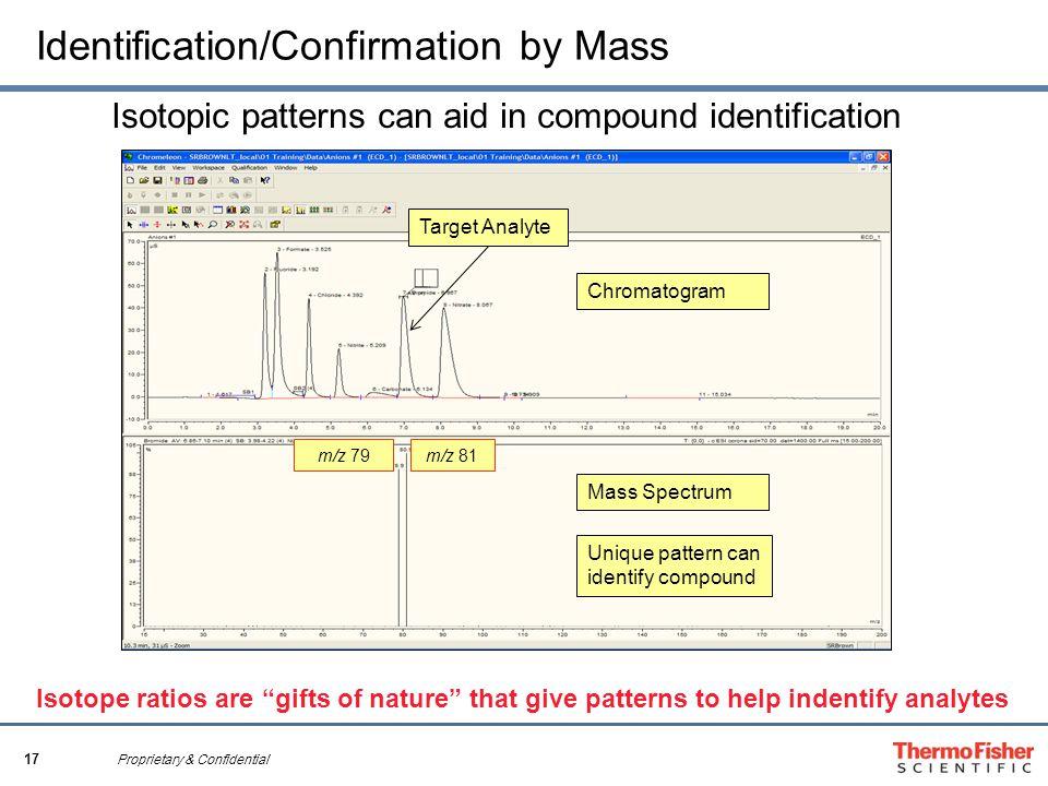 17 Proprietary & Confidential Identification/Confirmation by Mass Mass Spectrum Chromatogram Unique pattern can identify compound m/z 79m/z 81 Target