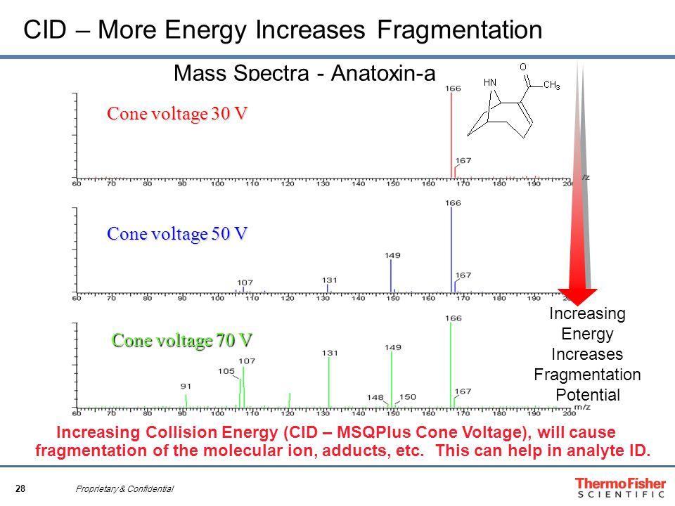 28 Proprietary & Confidential CID – More Energy Increases Fragmentation Mass Spectra - Anatoxin-a Cone voltage 50 V Cone voltage 30 V Cone voltage 70