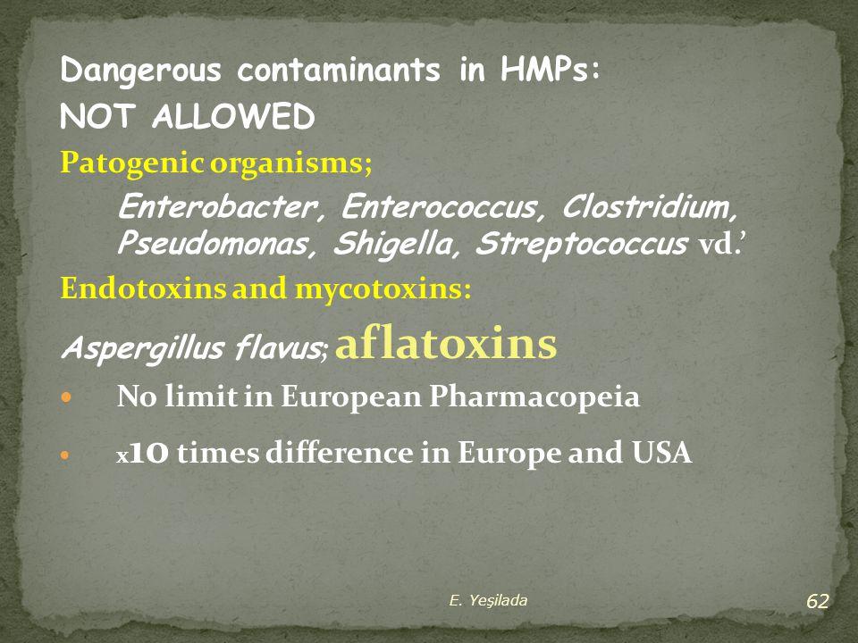 62 Dangerous contaminants in HMPs: NOT ALLOWED Patogenic organisms; Enterobacter, Enterococcus, Clostridium, Pseudomonas, Shigella, Streptococcus vd.'