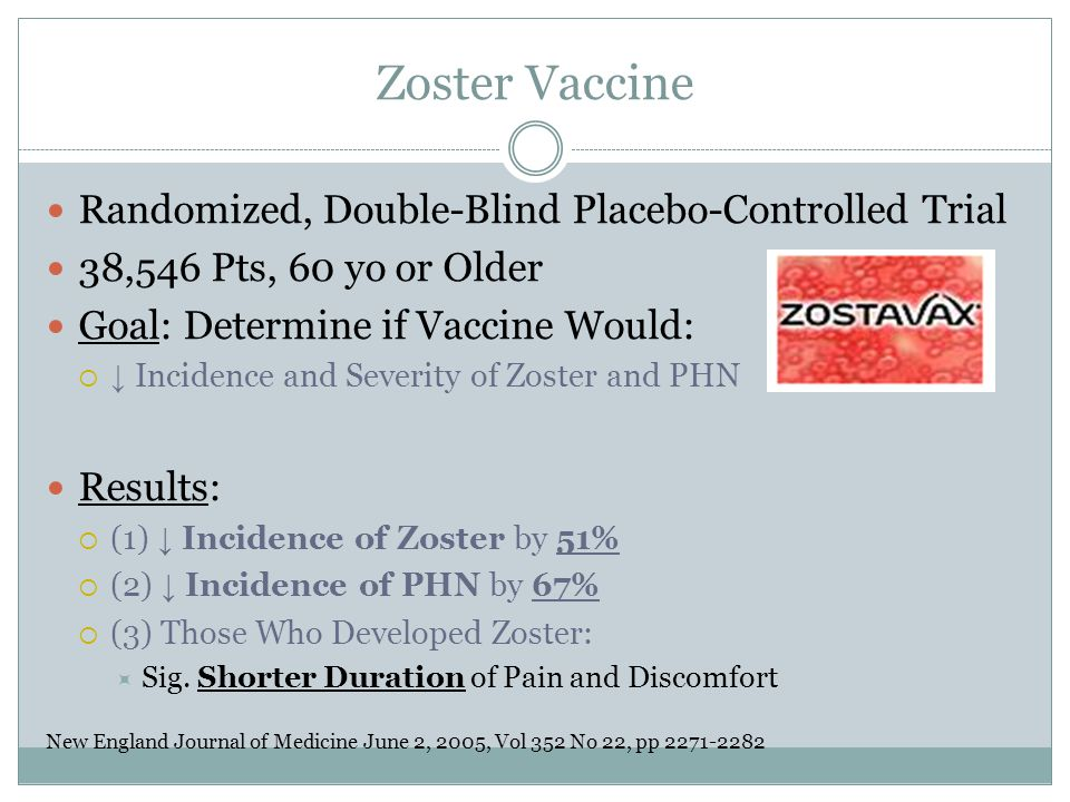 Zoster Vaccine Randomized, Double-Blind Placebo-Controlled Trial 38,546 Pts, 60 yo or Older Goal: Determine if Vaccine Would:  ↓ Incidence and Severity of Zoster and PHN Results:  (1) ↓ Incidence of Zoster by 51%  (2) ↓ Incidence of PHN by 67%  (3) Those Who Developed Zoster:  Sig.