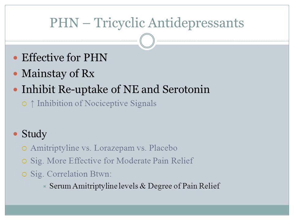 PHN – Tricyclic Antidepressants Effective for PHN Mainstay of Rx Inhibit Re-uptake of NE and Serotonin  ↑ Inhibition of Nociceptive Signals Study  Amitriptyline vs.