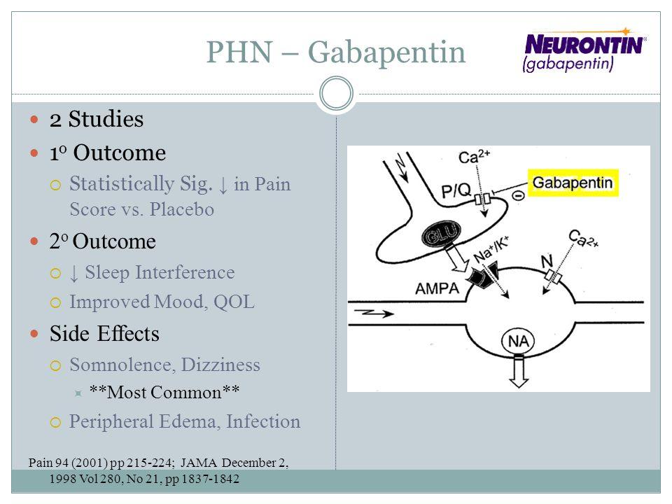 PHN – Gabapentin 2 Studies 1 o Outcome  Statistically Sig.