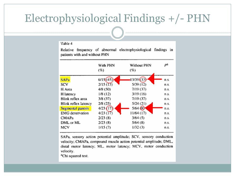 Electrophysiological Findings +/- PHN